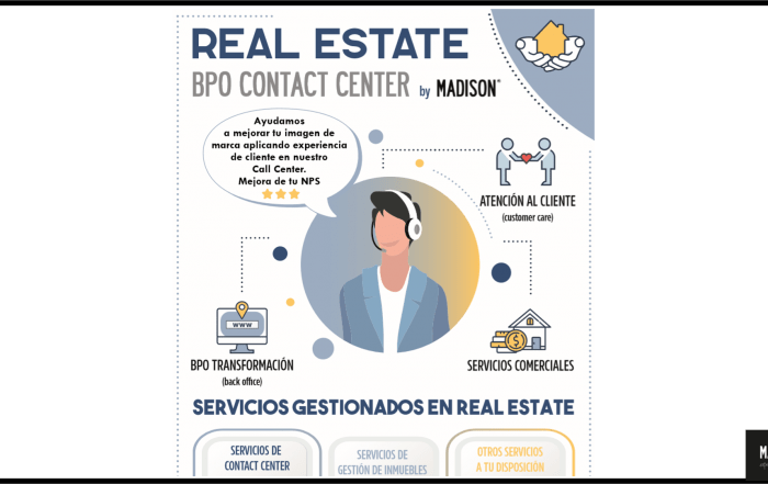 Portada post real estate madison contact center